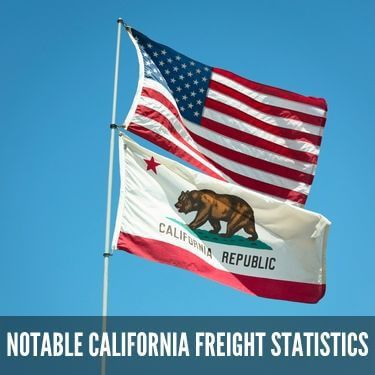 Notable California Freight Stats