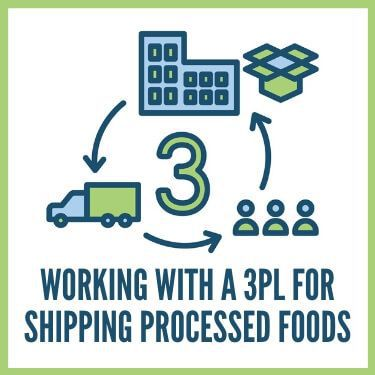 Working with a 3PL for Shipping Processed Foods