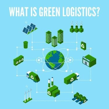 What is Green Logistics